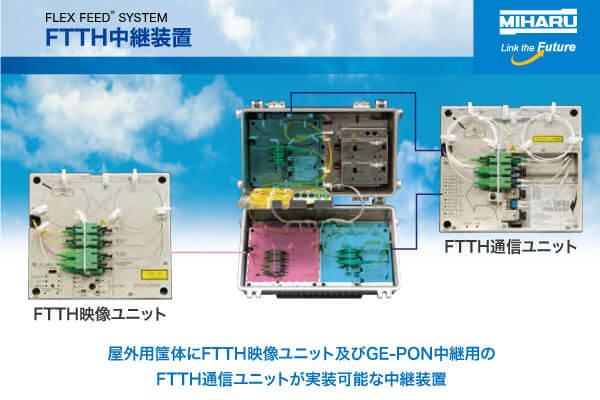 FTTH中継装置